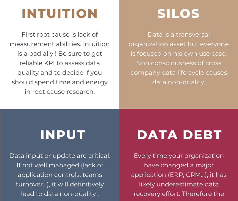 5 data non-quality root causes